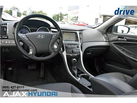2014 Hyundai Sonata Limited (Stk: 19663A) in Ajax - Image 2 of 32