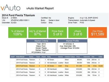 2014 Ford Fiesta Titanium (Stk: 21589A) in Kingston - Image 2 of 11