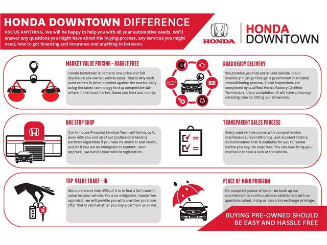 2013 Honda Fit Sport (Stk: F19518A) in Toronto - Image 29 of 30