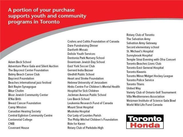 2018 Honda CR-V Touring|Warranty till 2026 or 200,000 km (Stk: 38692) in Toronto - Image 29 of 30