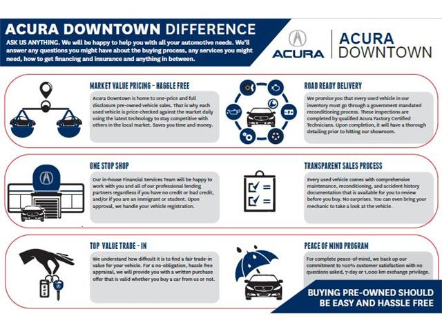 2017 Acura ILX Premium (Stk: L12597A) in Toronto - Image 11 of 11