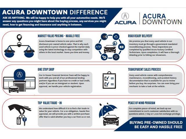 2017 Acura RDX Tech (Stk: AP3356) in Toronto - Image 31 of 31