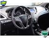 2014 Hyundai Santa Fe Sport 2.4 Premium (Stk: OP4167X) in Kitchener - Image 7 of 18