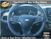 2021 Chevrolet Equinox Premier (Stk: EQ00361) in Tilbury - Image 20 of 28